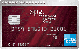 Credit Card Eligibility Checker | American Express UK