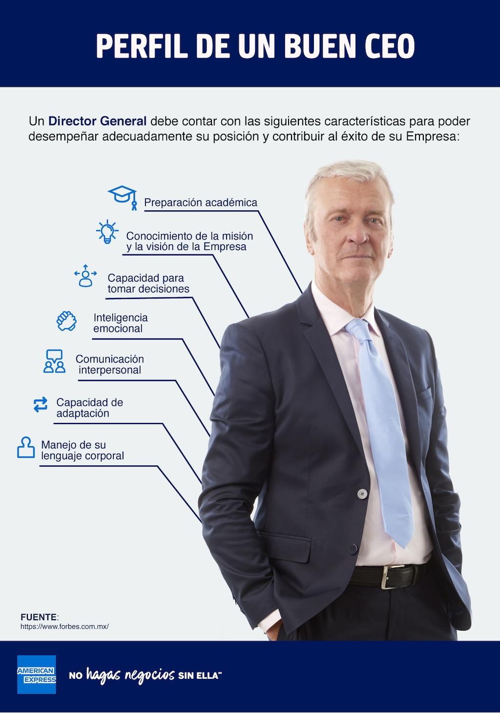 ¿Cuál es el perfil de los CEO en México?