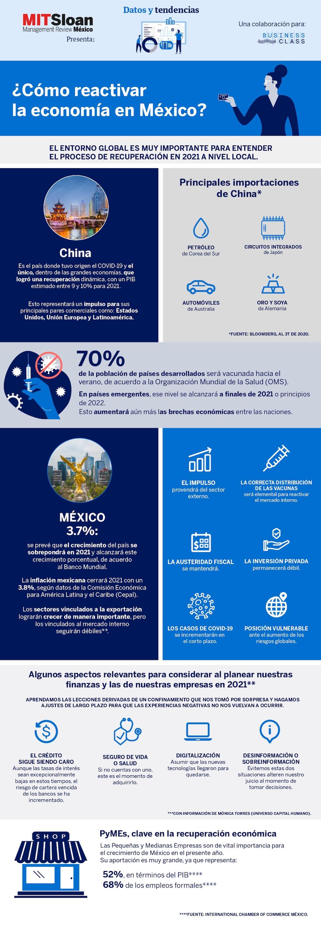 ¿Cómo reactivar la economía en México?