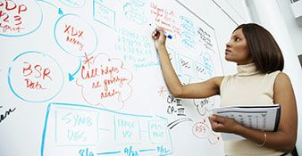 How Technology Is Changing the Way We Brainstorm