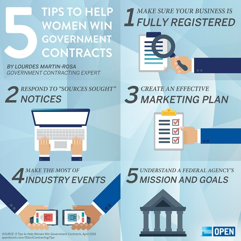 5-tips-win-government-contracts-martin-rosa-embed1-2