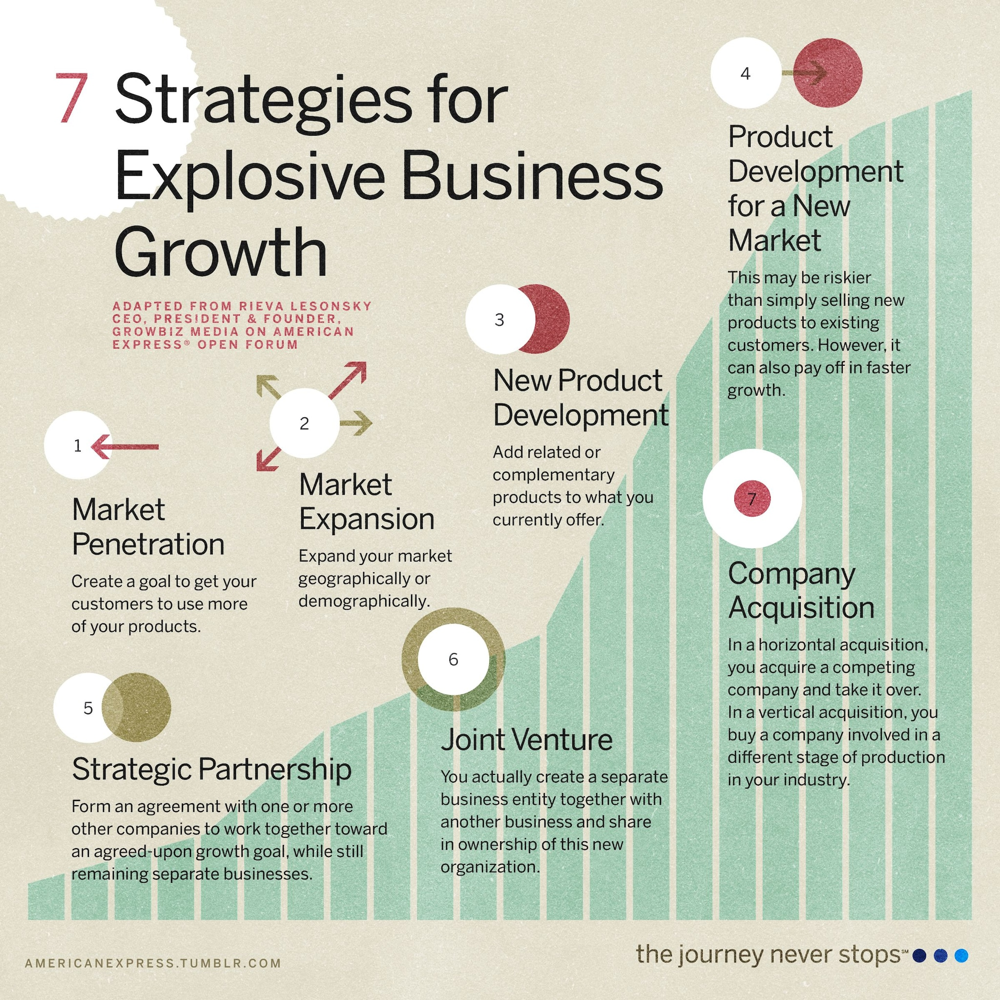 Help Your Business Achieve Explosive Growth