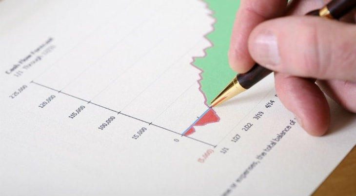Using Cash-Flow Data to Help Improve Efficiency in Business