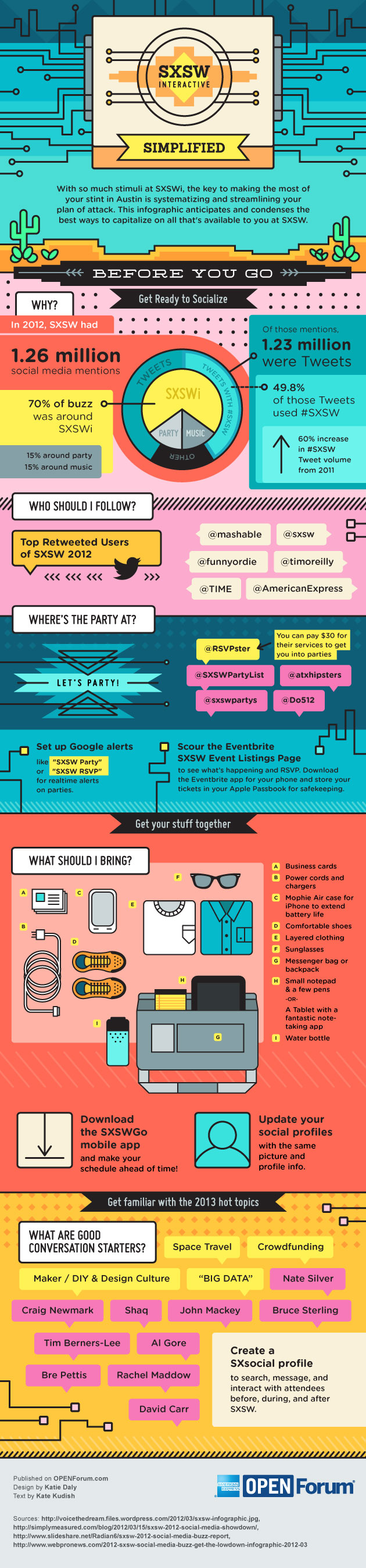 SXSWi Simplified: Before You Go