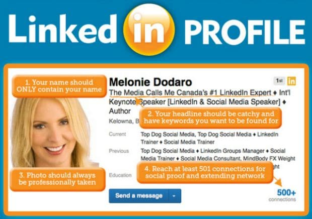 8 Creative Ways To Promote Your Linkedin Profile